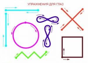 Гимнастика для глаз при работе за компьютером в картинках