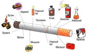 курение вредит вашему здоровью. картинки