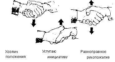 Правила Рукопожатия При Знакомстве