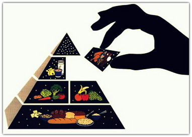 лучшая еда для похудения